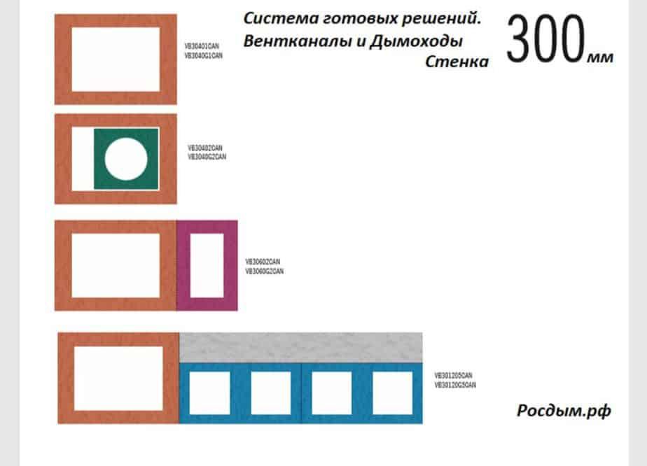 Система готовых решений для вентканалов и дымоходов