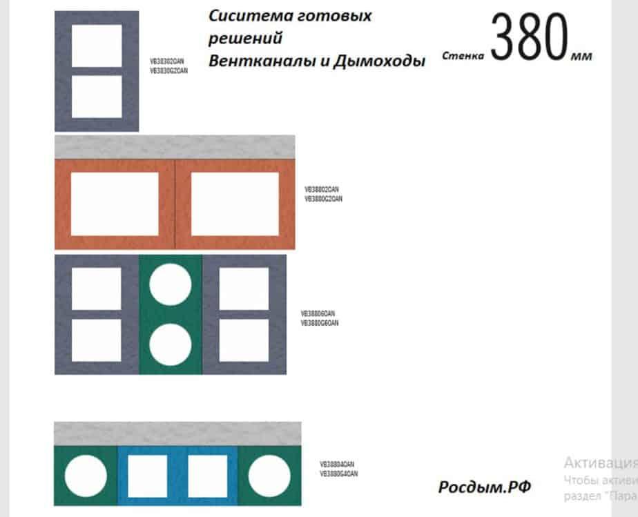 система готовых решений для вентканалов и дымоходов стенок толщиной 380 мм.