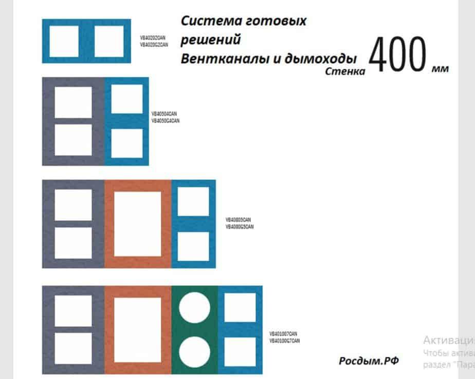 Система готовых решений для блочных стенок толщиной 400 мм.